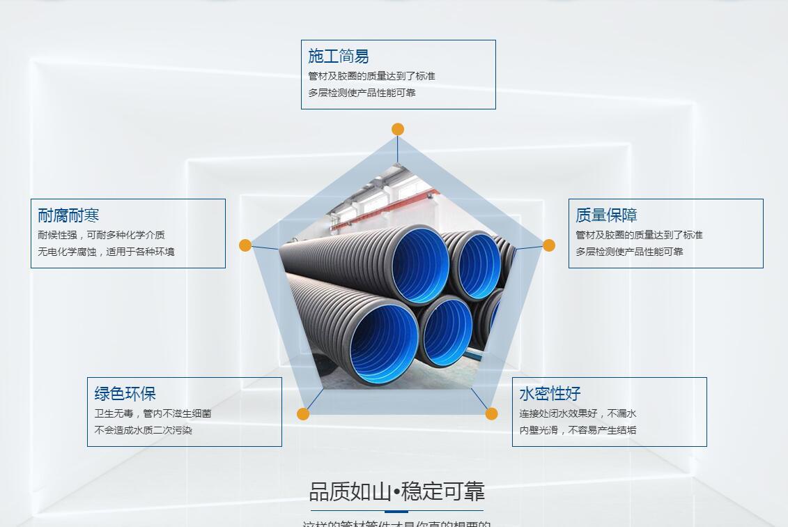 塑料波纹管主要应用及特点