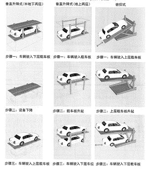 简易升降类停车设备运行原理