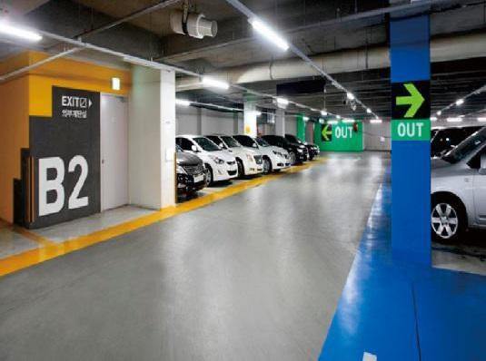 停车场投资-运营管理层面
