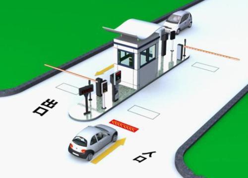 停车场投资-智慧停车解决方案