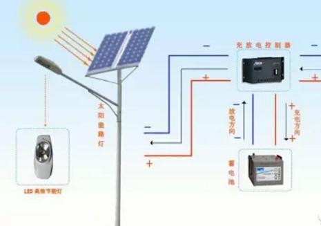 甘肃太阳能路灯安装