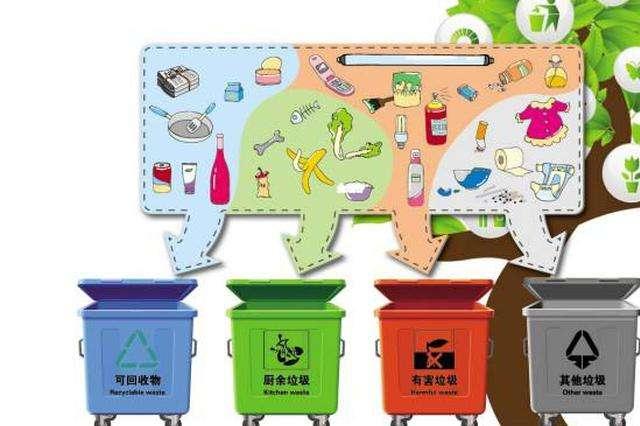 垃圾分类不到位或收巨额罚单