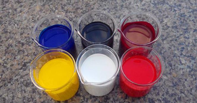 色浆材料比例