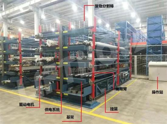 RAR电动伸缩式货架系统