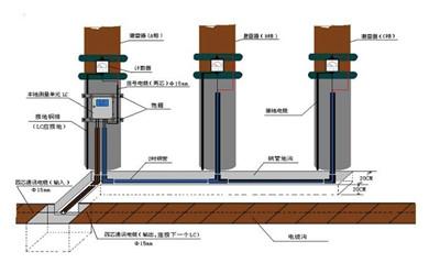 DSIC-601工程安装图