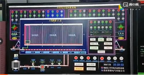 空冷岛自动冲洗系统DCS远程控制软件界面视频