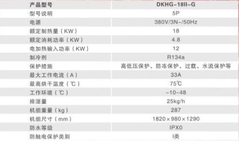 鄂尔多斯空气能热泵性能参数