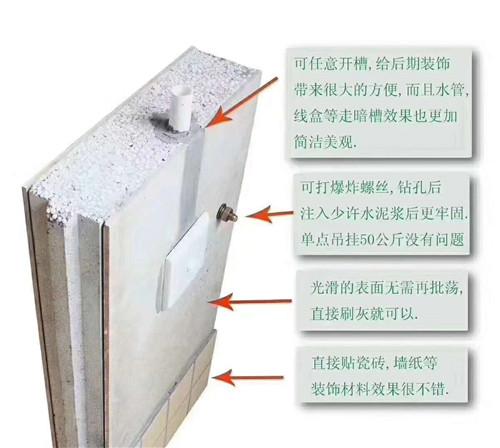 漢中新型墻板