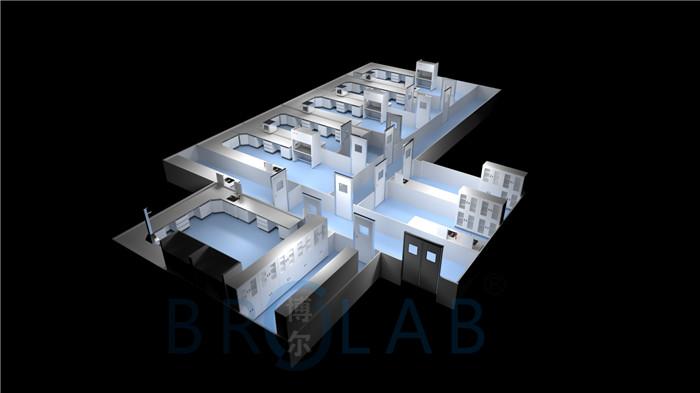 实验室设计流程