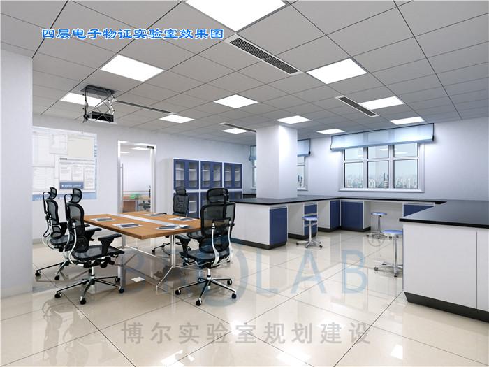 实验室系统工程综合内容