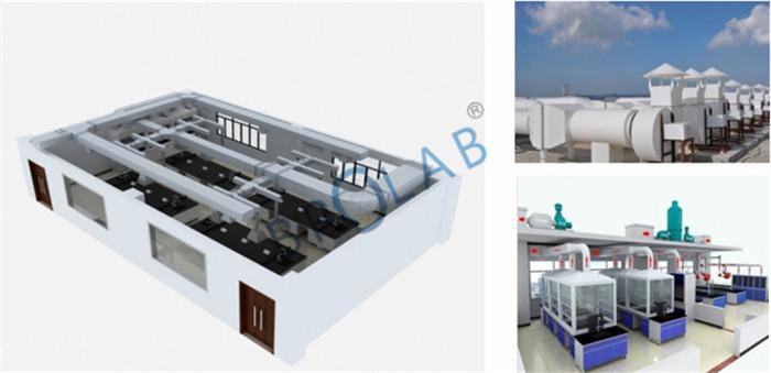 实验室通风系统一般由哪些部分组成