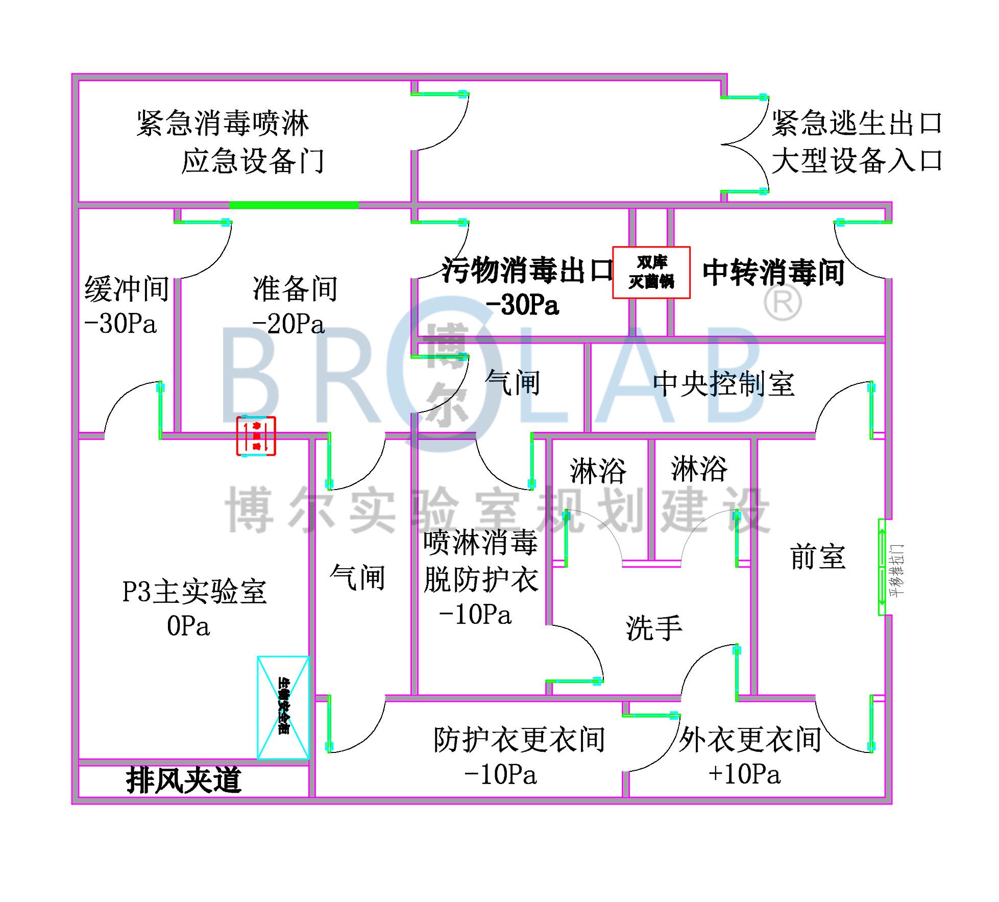 生物安全实验室设计规划布局图