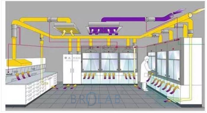 陕西实验室家具通风柜系列热门推荐厂家