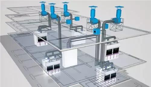 实验室通风系统应该考虑的六大要素