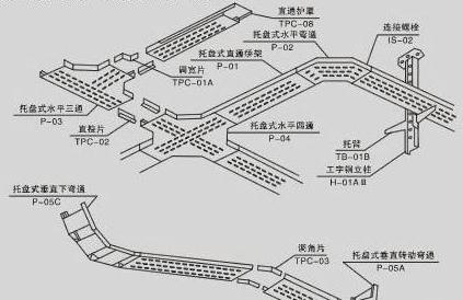 成都电缆桥架—托盘式电缆桥架