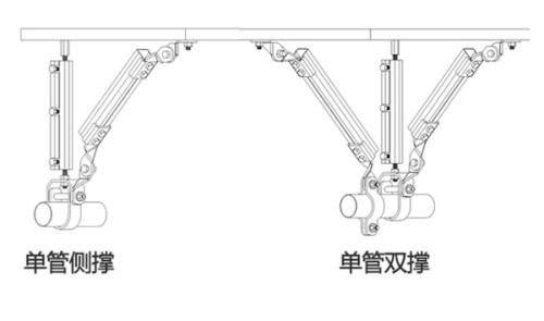 小编普及四川抗震支吊架的优点