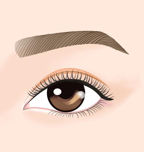 割双眼皮注意事项有哪些?