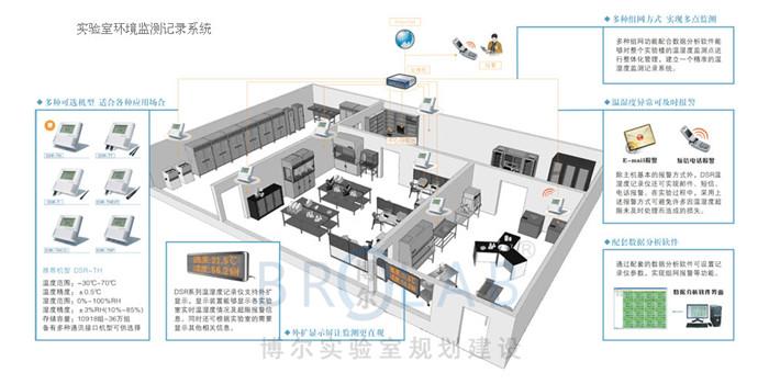 标准化实验室建设方案