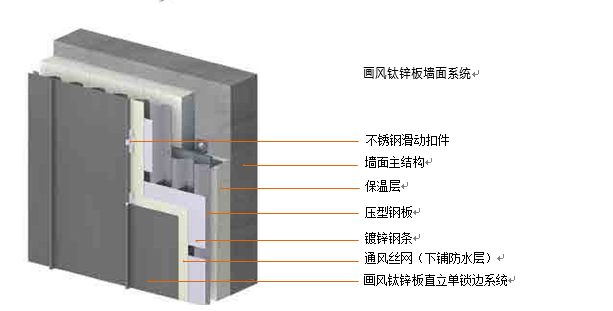 陕西铝镁锰板