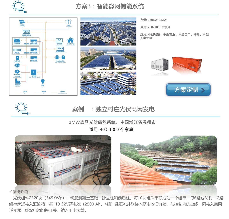 西安画风建筑工程有限公司 光伏储能 太阳能发电