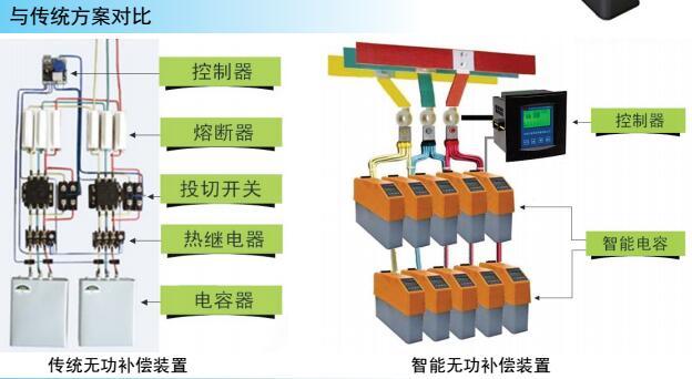 河南电能质量检测