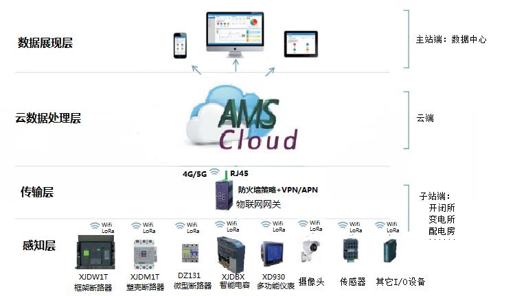 河南软件系统