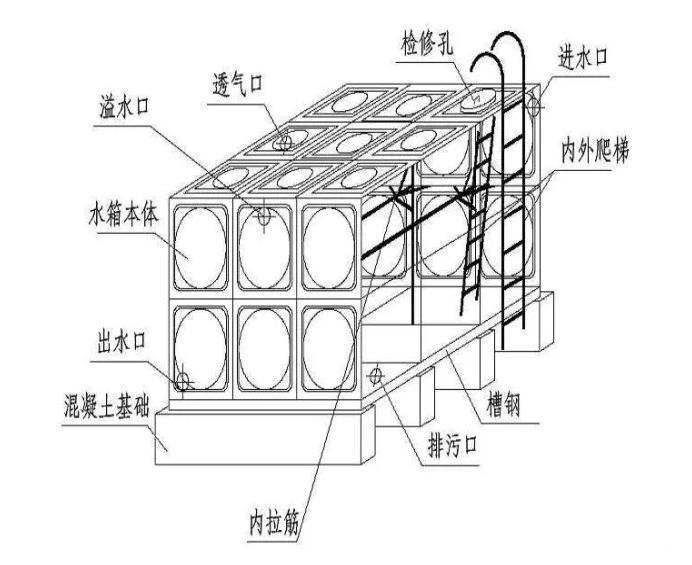 武汉消防保温水箱价格