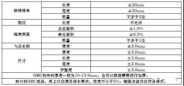 汉中GRC构件价格