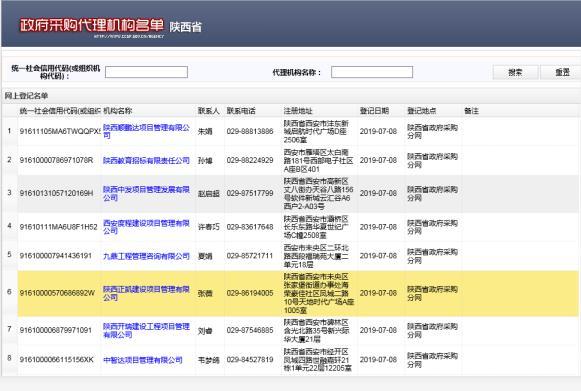 陜西省政府采購名單