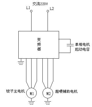 变频器结构图