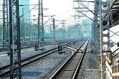 鐵路儀器成功案例