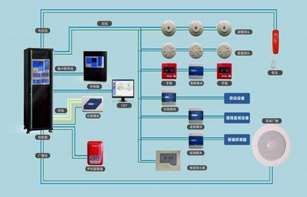 贵州室内消火栓系统维护