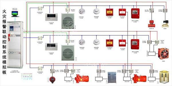 火灾自动报警系统
