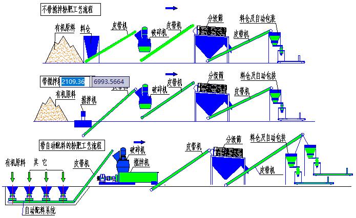 有機肥設備原理圖