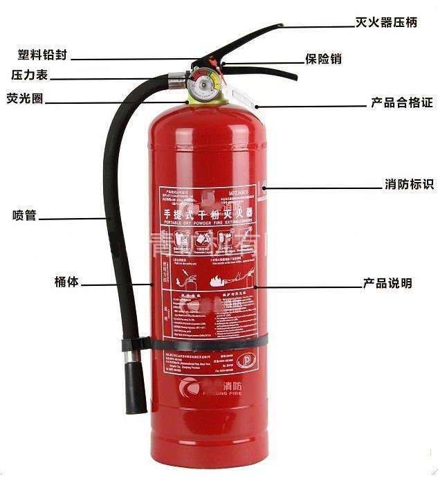 辨别消防器材真伪
