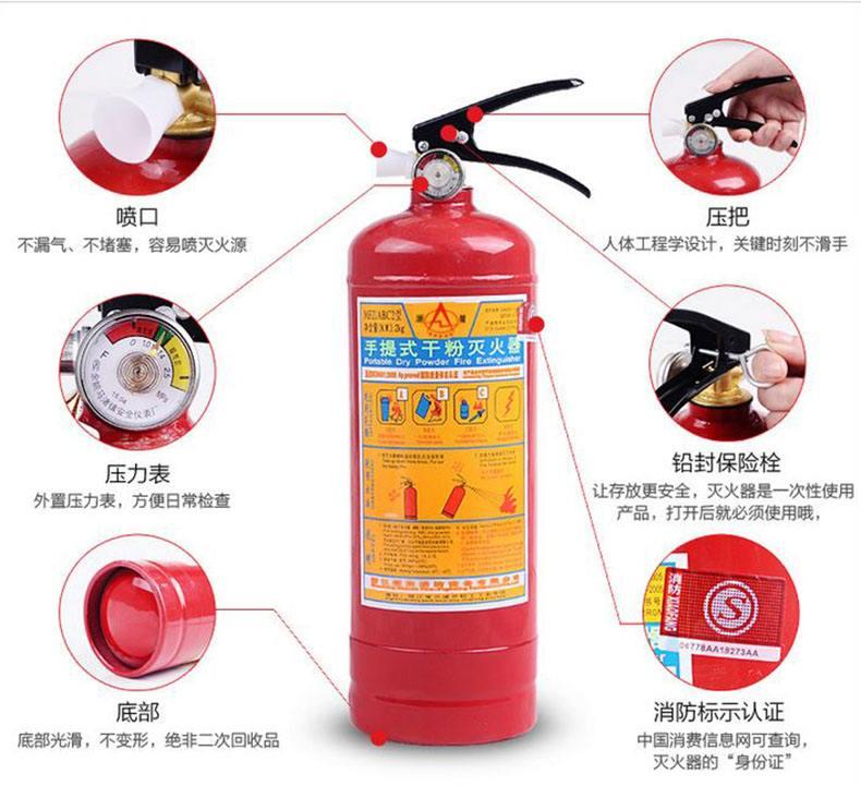 防火的重要性