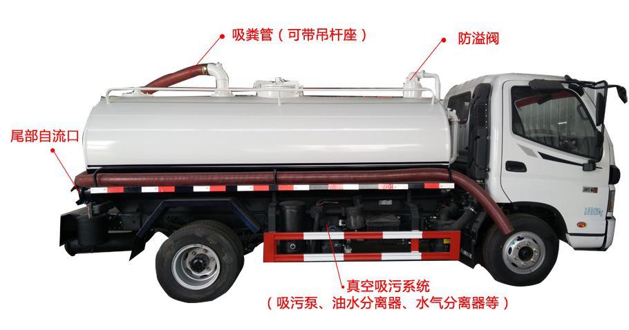粪污运输车
