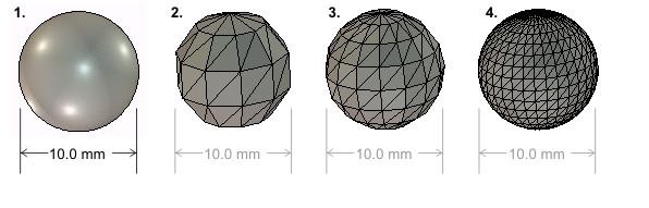 如何使用立体文件打印3D模型?张飞分析3D打印常识!
