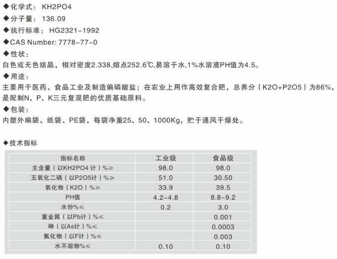 化工原料外贸出口