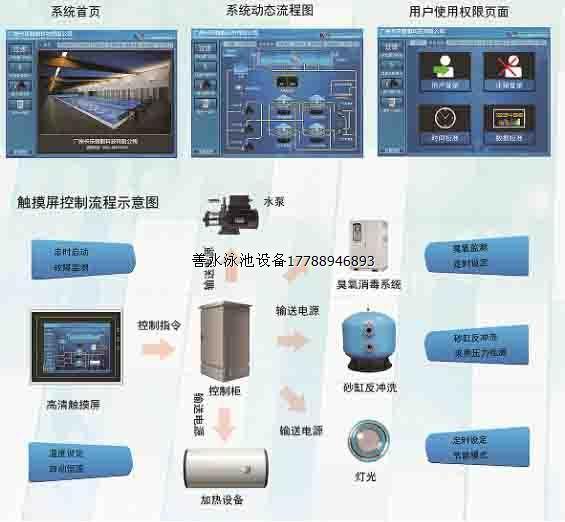 游泳馆智能控制系统