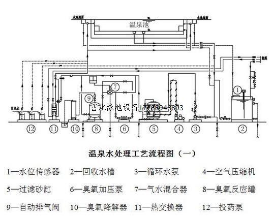 温泉水处理流程