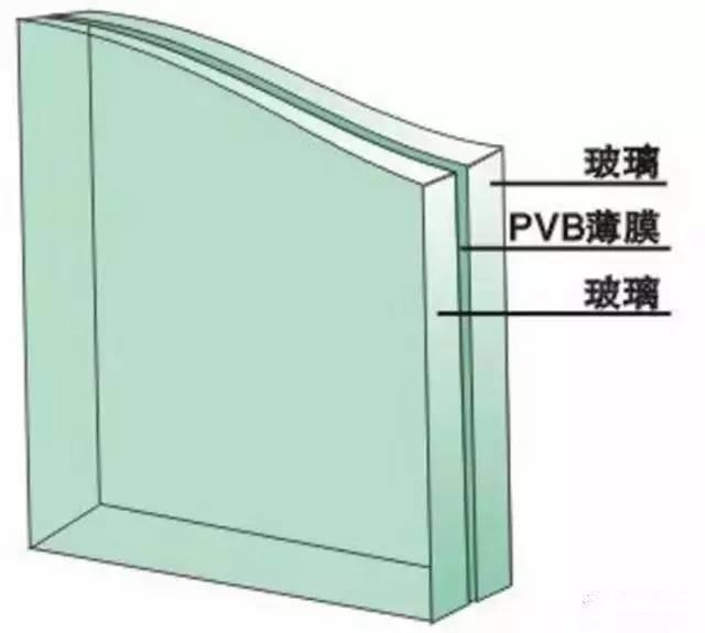 今天湖北旭宇玻璃制品的小编给大家介绍宜昌夹胶玻璃用的是什么胶