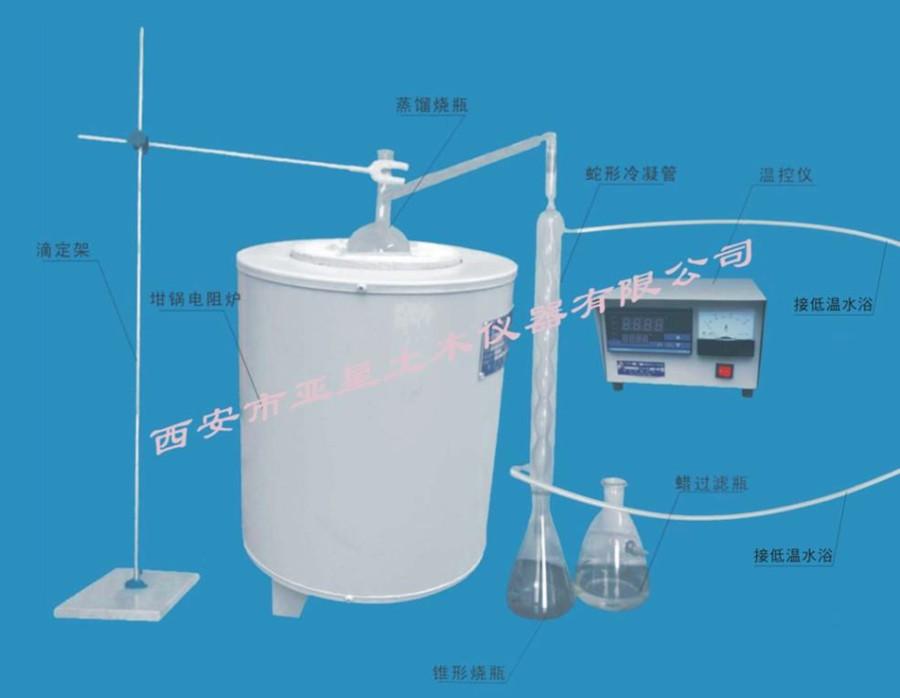 A122沥青化学组分试验(三、四组分法)