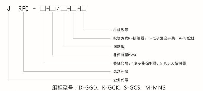 JRPC系列低压无功功率补偿装置