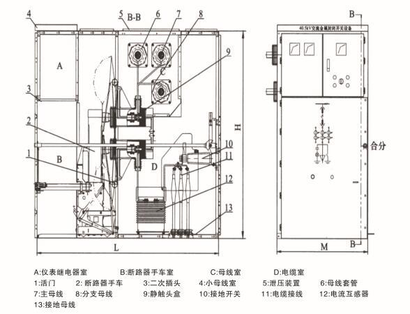 高低压开关柜结构展示