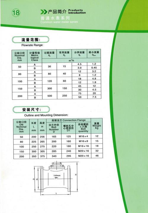 河南机械水表价格