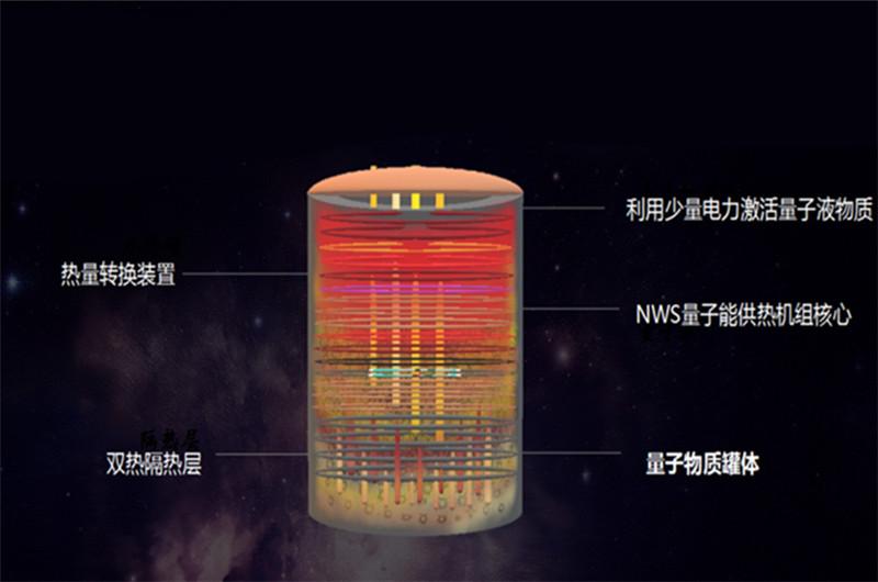 陕西华太圣阳NWS量子能供热机组是目前国际热血工艺中较先进的产品之一