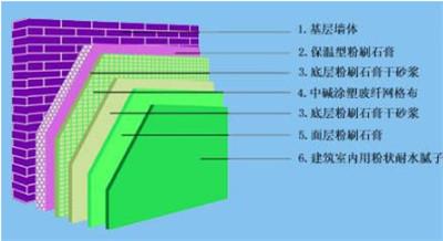 西安保温砂浆生产
