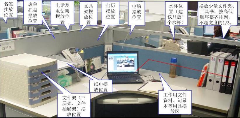 【给你一套办公桌整理大法,让你工作起来不慌乱