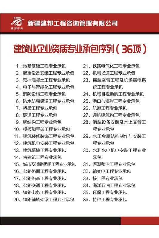 建筑业企业资质专业承包序列36项